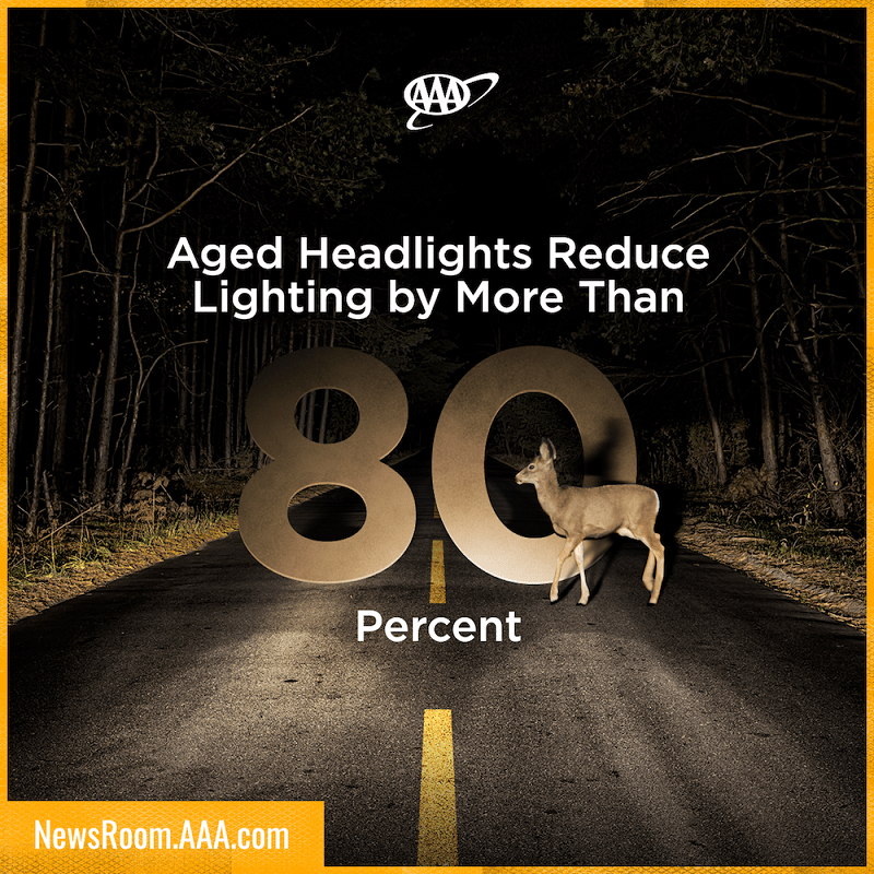 Aged Headlights Reduce Lighting by More Than 80%