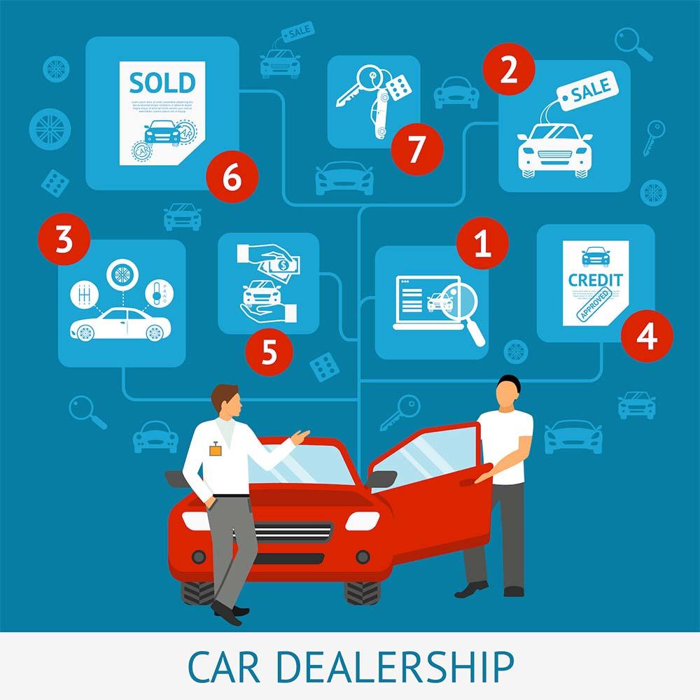Car Dealer Illustration